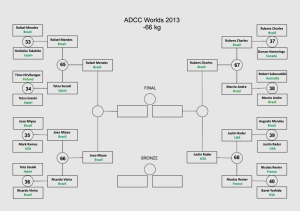 ADCC_elim_rnd_-66