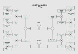 ADCC_elim_rnd_-77