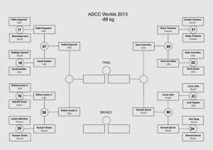 ADCC_elim_rnd_-88