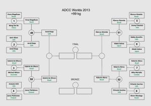ADCC_elim_rnd_99