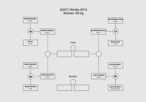 ADCC_elim_rnd_W-60